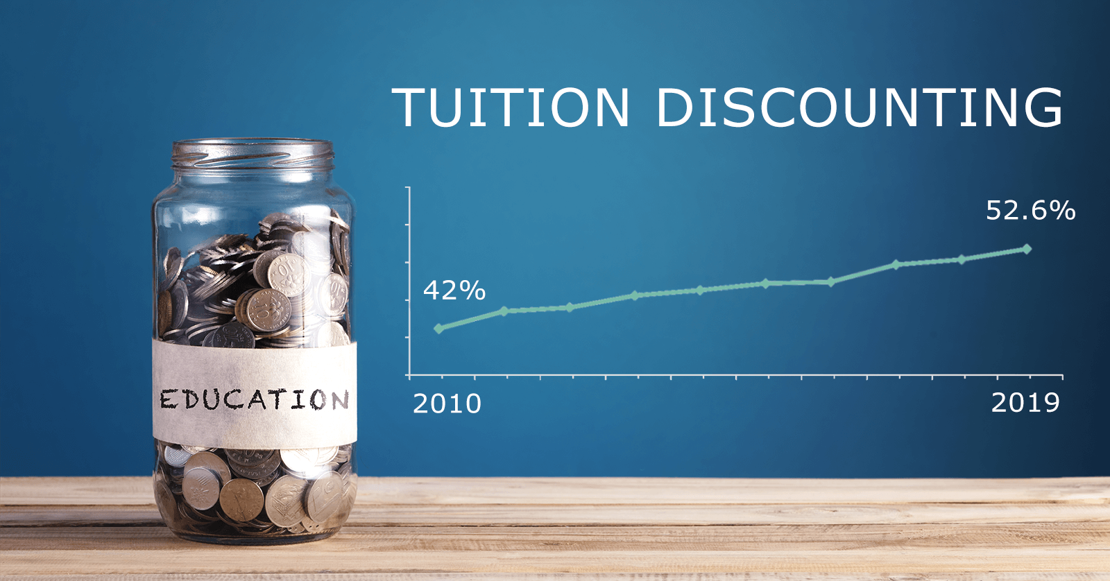 Tuition Discounting